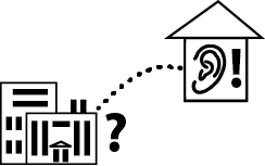 PP Remote Testing Wiki